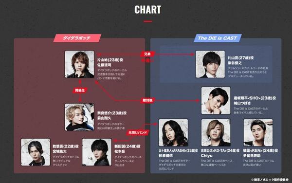 ocha_chart_